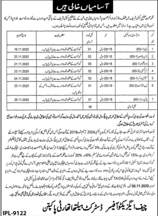 Chowkidar Job in District Health Authority in Pak Pattan for Pak Pattan Candidates -2020